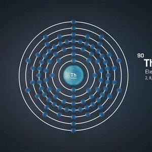 Vorschaubild Das Schalenmodell nach Niels Bohr