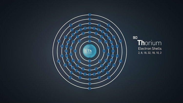 Das Schalenmodell nach Niels Bohr
