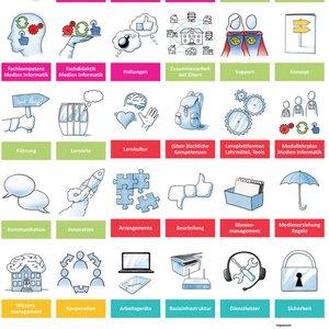 Vorschaubild Kompass für den digitalen Wandel für Schulentwicklungsprozesse