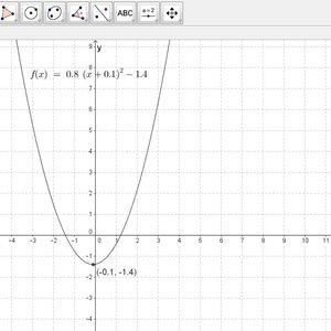 Vorschaubild Quadratische Funktionen mit GeoGebra graphisch darstellen