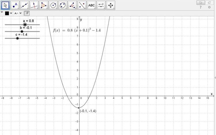 Quadratische Funktionen mit GeoGebra graphisch darstellen