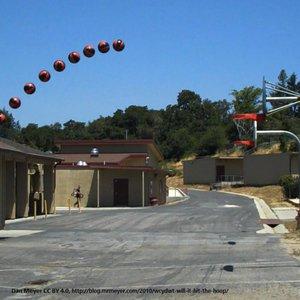 Vorschaubild Basketball: Treffer oder nicht? Modellieren mit Parabeln