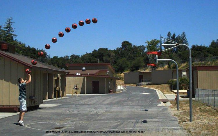 Basketball: Treffer oder nicht? Modellieren mit Parabeln