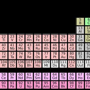 Vorschaubild Elementgruppen des Periodensystems mit Padlet erarbeiten
